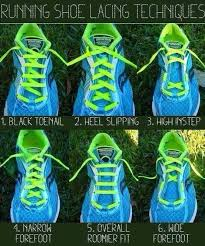 Shoes For Comfort Physiology Is This Shoe Lacing Technique Effective At Preventing