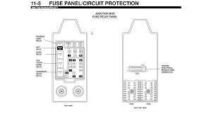 isuzu npr fuse box isuzu npr shift cable u2022 panicattacktreatment co