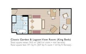 Square Feet To Square Meter Standard Rooms
