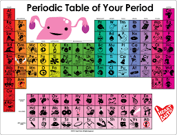 who developed modern periodic table best 25 periodic table chart ideas on pinterest periodic table