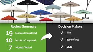 Best Patio Umbrella For Shade Best Patio Umbrella In Jun 2017 Patio Umbrella Reviews