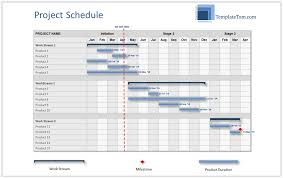 Scheduler Resume Examples by Project Planner Scheduler Resume P O Box On Resume