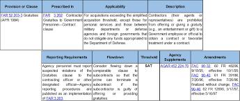 Requirements Spreadsheet Template Sample Excel Spreadsheet Compliance Matrix