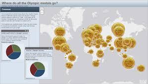 Proportional Symbol Map 1 68 2014 гис истории олимпийских игр