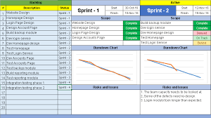Agile Project Management Excel Template Project Management Dashboard Templates Free Downloads 10 Sles
