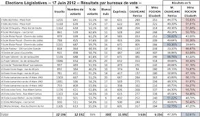 parti socialiste de gagny législatives à gagny les résultats par