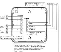 charming hid access wiring diagram pictures wiring schematic