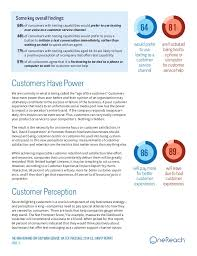 Text Message 2014 - high demand for customer service via text message 2014 report