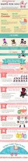 Baby Stroller Canopy by Make Your Baby Adventurous With A Stroller U2013 Infographic Portal