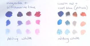 how to see and paint colour dawn meader art