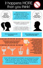 25 best cosmetology colleges ideas on pinterest graduation hats
