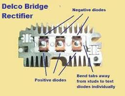 alternator repair bad alternator diagnose symptoms repair problem