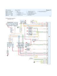 100 ecu wiring diagram peugeot 206 cooling fan peugeot 206