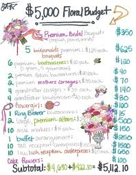 wedding budget 5 000 wedding flower budget wedding budget ideas for nashville