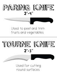 types of kitchen knives and their uses parts and types of knives by gardenpeadesigns teachers pay teachers