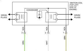 ignition coil condenser wiring diagram the best wiring diagram 2017