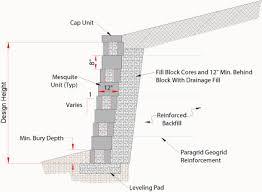 Segmental Retaining Wall Design Home Design Ideas - Design retaining wall