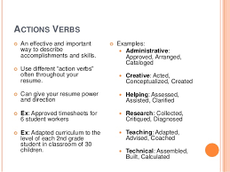 Power Verbs For Your Resume Cheap Mba Definition Essay Advice Buy Environmental Studies