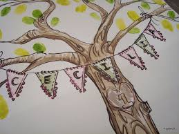 nicolle greico art personalized fingerprint tree