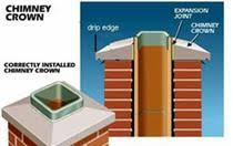 Fireplace Flue Repair by Century Chimney Chimney Cleaning And Repair Chimney Cleaners