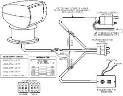 remote control searchlight