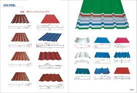 how much is metal roofing per sheet koukuujinja net