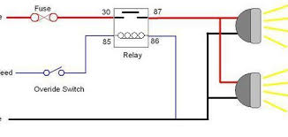 amazing off road light wiring diagram without relay wiring fog