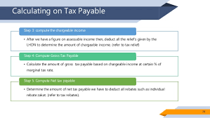 lhdn personal tax due date chapter 4 personal taxation