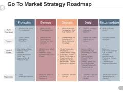 strategy frameworks powerpoint templates
