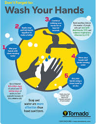 printable poster for hand washing white papers reports cleaning industry proposals tornado