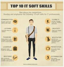 top 10 it soft skills job search and career advice