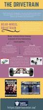 lexus car body parts best 25 car body parts ideas on pinterest infant toddler