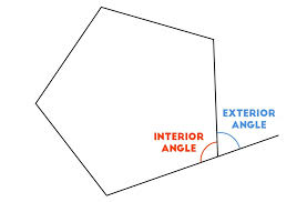 What Is Interior And Exterior Angles Polygons