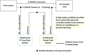 9 pin toggle switch wiring diagram toggle switch fuse u2022 wiring