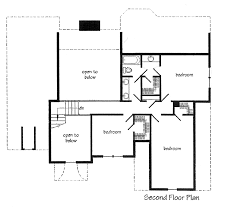new home floor plans in hoover new home plans in hoover and