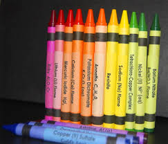 chemical compound stickers for crayons help teach kids chemistry