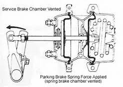 wabco abs wiring diagram ford 2013 lucas girling brake system