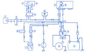 21 kawasaki vulcan 750 wiring diagram wiring diagram for 750