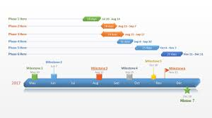 timeline template powerpoint free download office timeline free