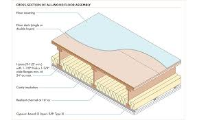 skip the lightweight concrete topping with a thicker all wood
