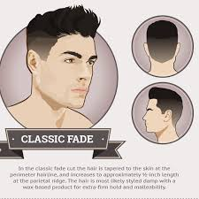 one inch hair styles men s hairstyles a simple guide to popular and modern fades