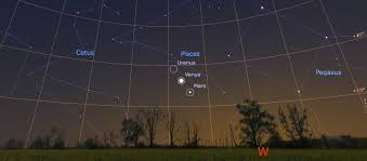 Bright Light In Western Sky Of The Planets In The Evening Sky