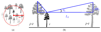 remote sensing free full text an ipcc compliant technique for