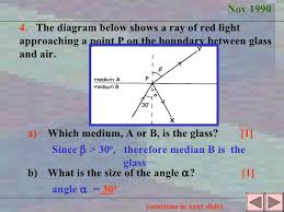 what is a ray of light unit 12 2 refraction of light