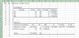how to make anova table in excel one way anova