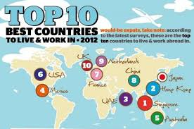most high tech countries top 10 most high tech countries travelquaz com