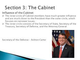 The Cabinet Members U S Government Duties Of The President The Constitutional