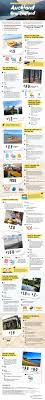 100 design my kitchen online for free planner 5d home u0026
