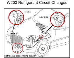 2005 kia sedona engine diagram 2005 dodge charger engine diagram