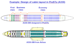 Cabin Layouts Presto Hamburg University Of Applied Sciences